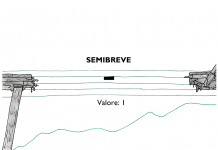 semibreve